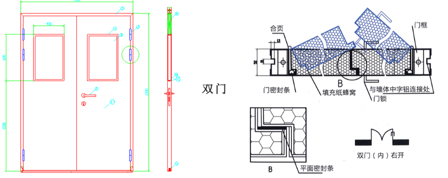 CD系列洁净室密闭门结构图双门